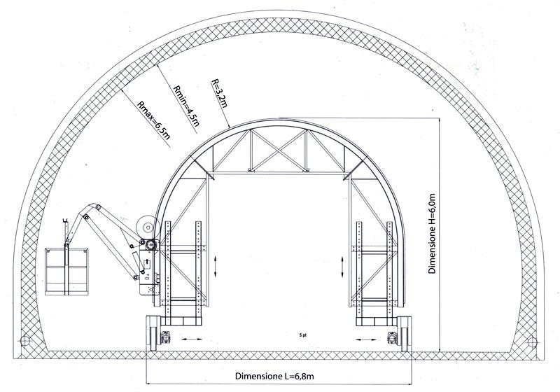 Plateforme spéciale pour galerie et tunnel TST500